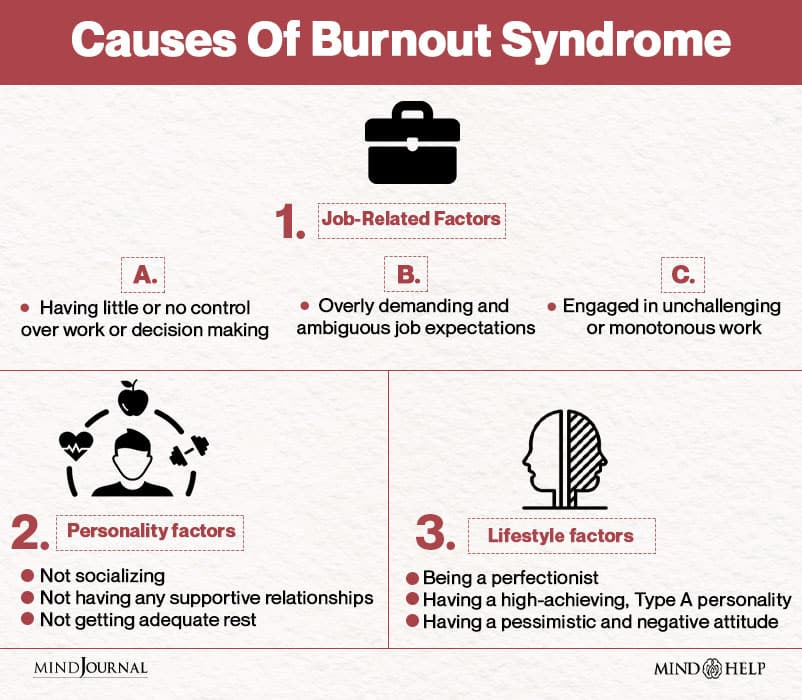 Causes Of Burnout Syndrome