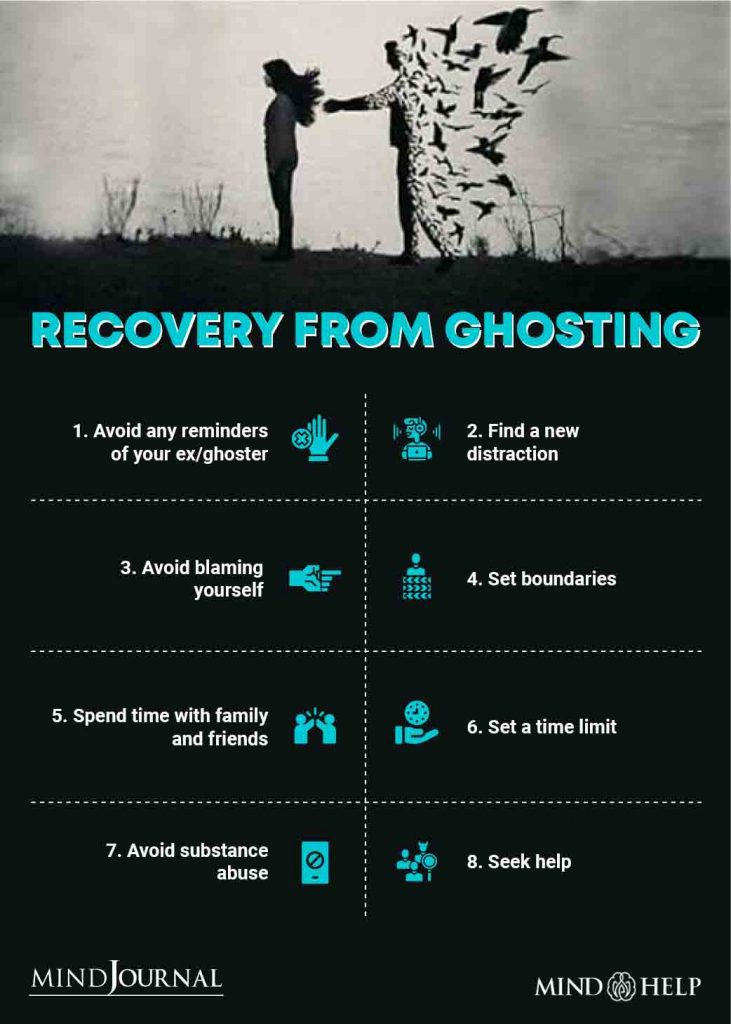 recovery from ghosting
