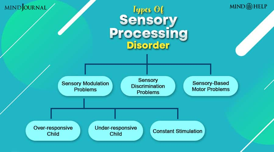 types of sensory processing disorder