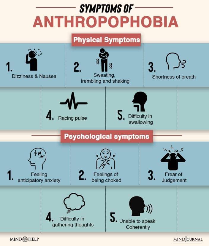 Symptoms Of Anthropophobia