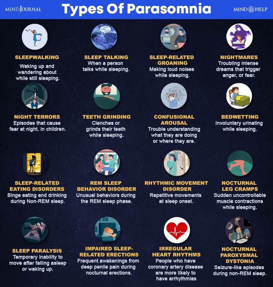 types of parasomnia