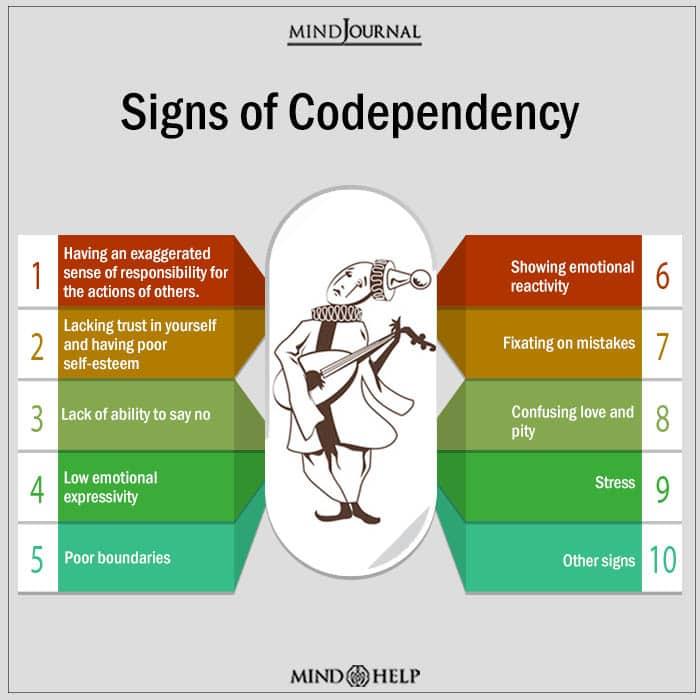 Symptoms Of Codependency