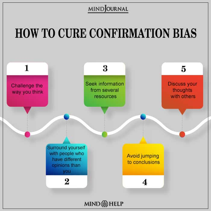 Cure To Confirmation Bias