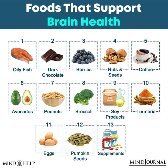 foods that support brain health