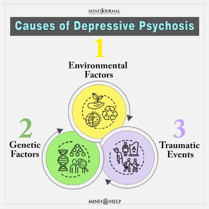 Psychotic Depression