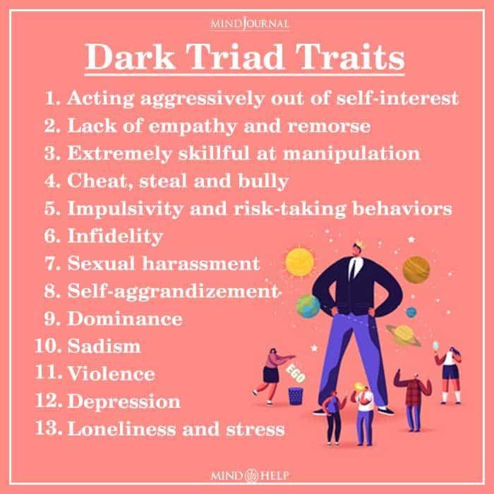 Dark Triad Traits