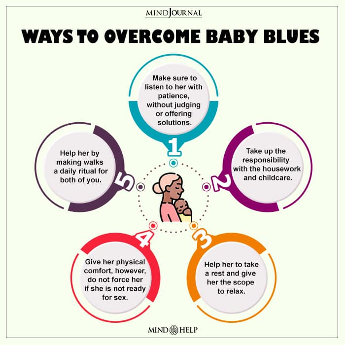 How To Help New Mothers Overcome Baby Blues