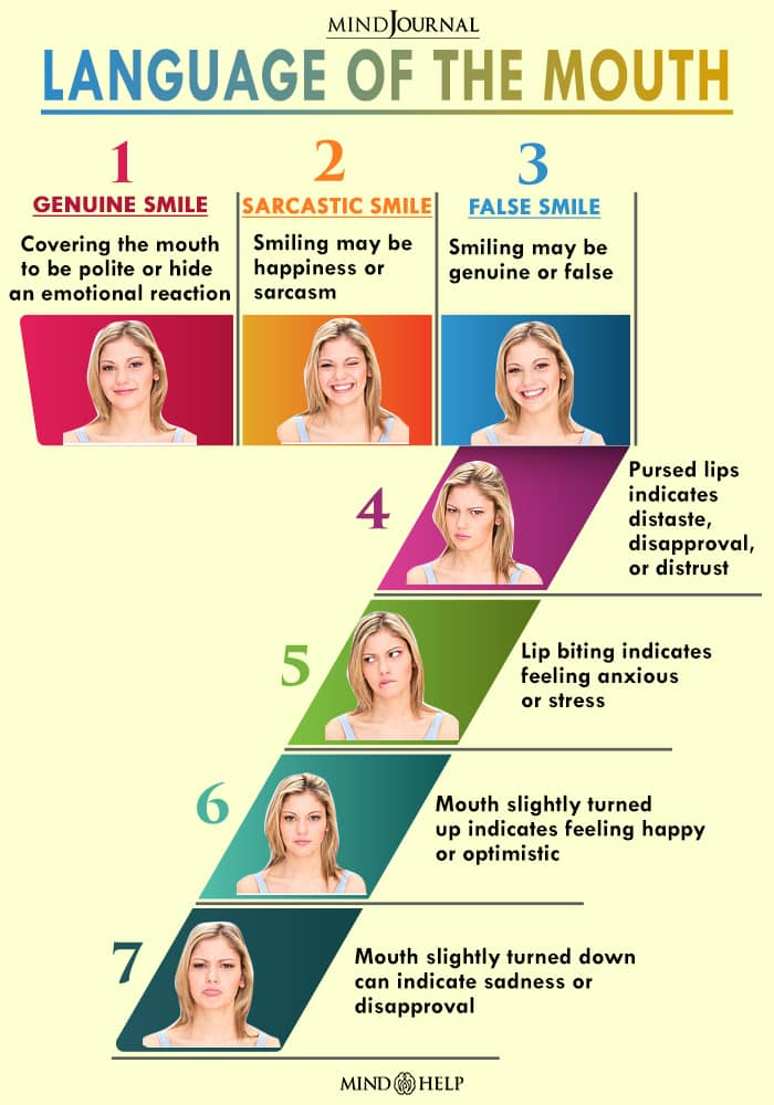 Mouth Movements And Expressions
