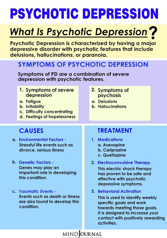 Psychotic Depression info