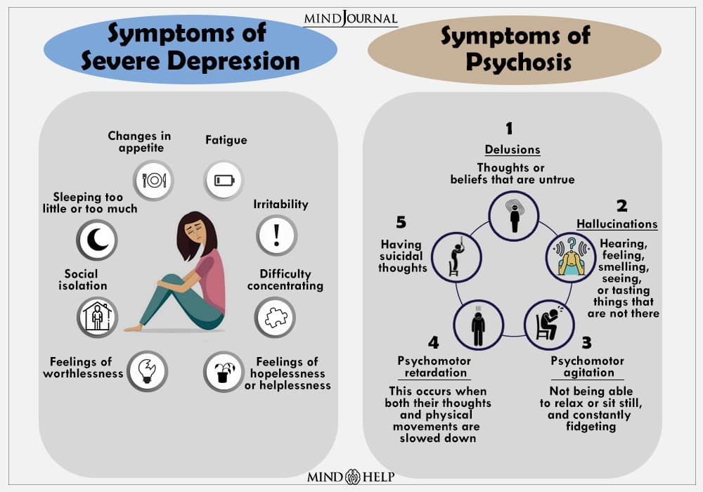 Symptoms Of Psychotic Depression