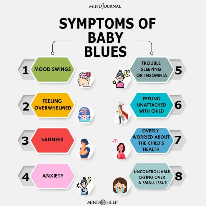 Symptoms Of Baby Blues
