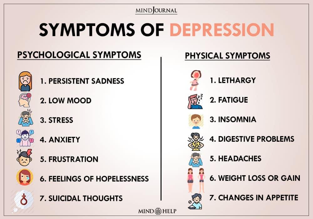 Symptoms Of Major Depressive Disorder