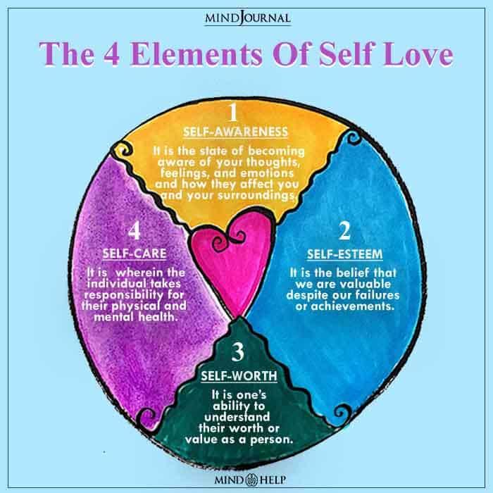 Elements Of Self Love