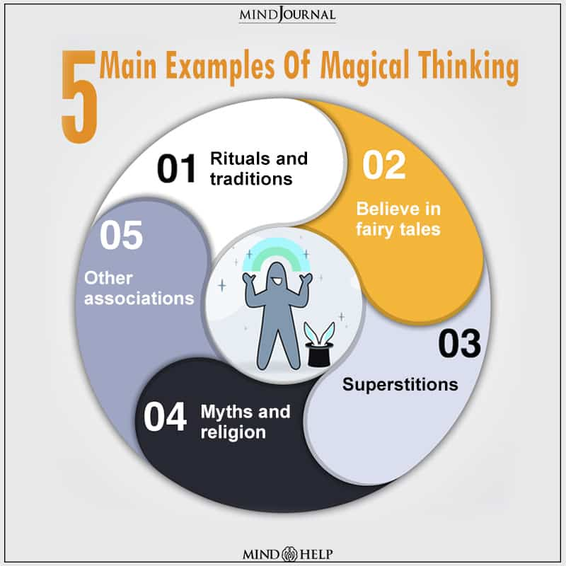 Examples Of Magical Thinking