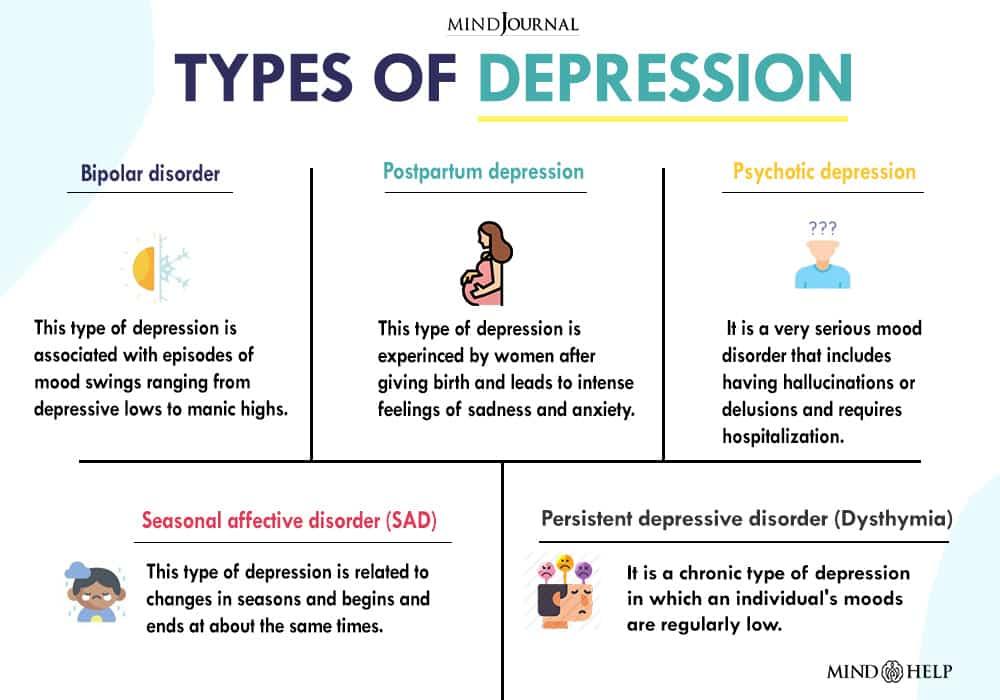 Types-Of-Depression