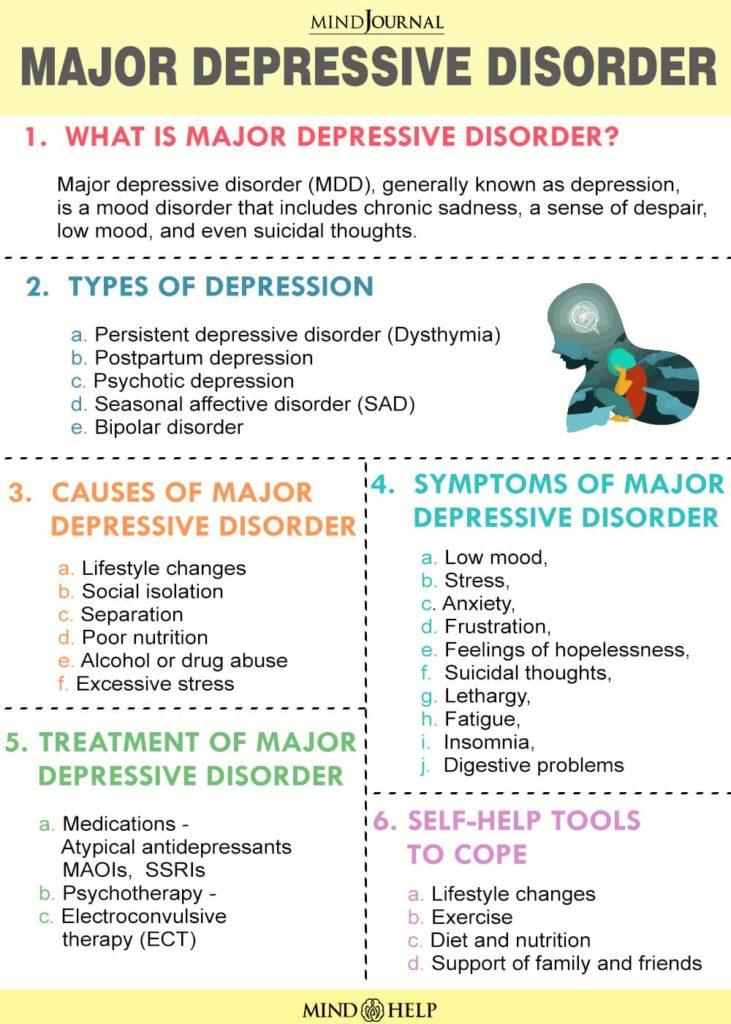 depression-info