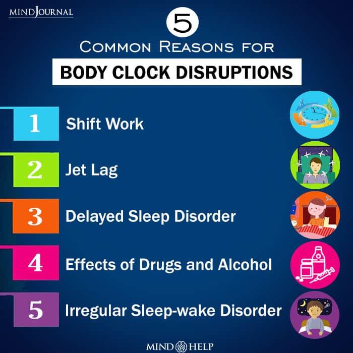 Body Clock Disruptions