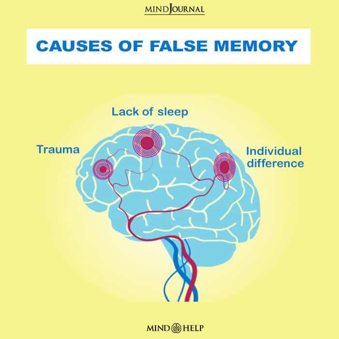 Causes Of False Memory