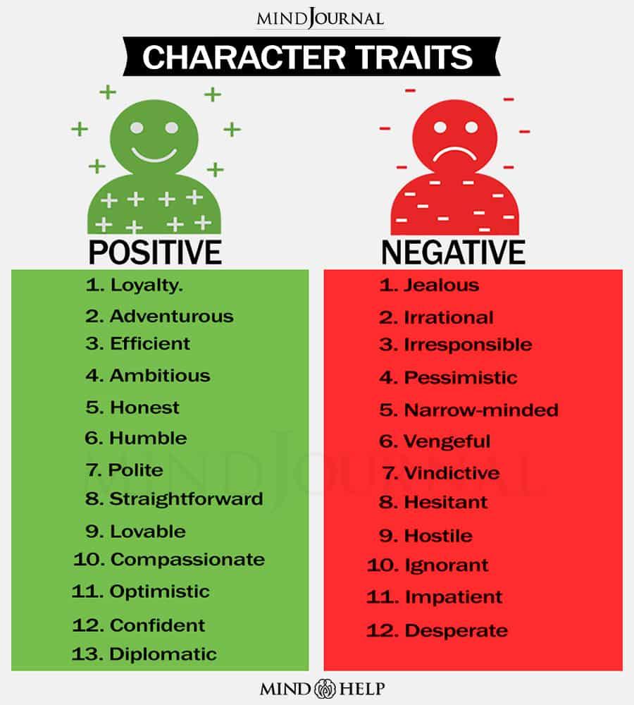 Understanding Character Traits