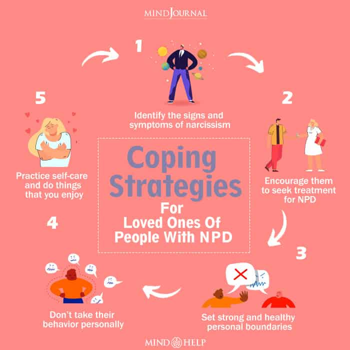 Coping Strategies For Loved Ones