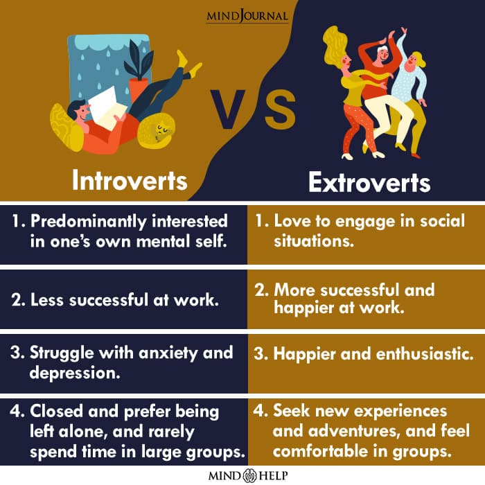 Extroverts Vs. Introverts