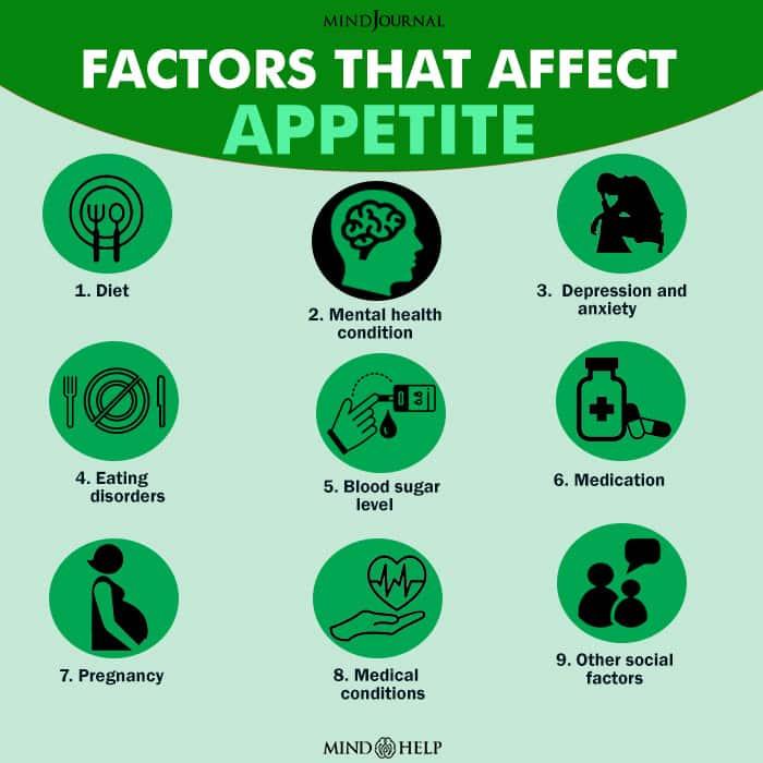Factors That Affect Appetite