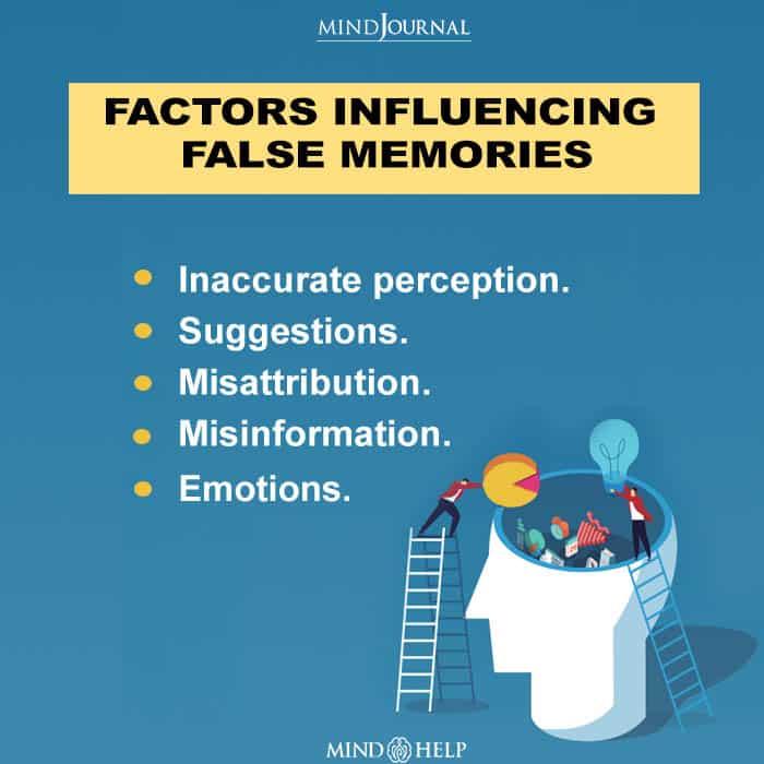 Factors Influencing False Memories