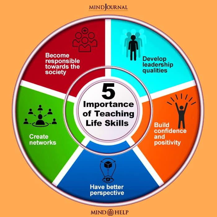 Importance Of Teaching Life Skills