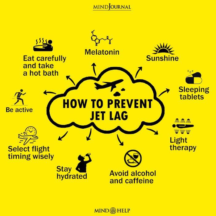 Preventing The Symptoms