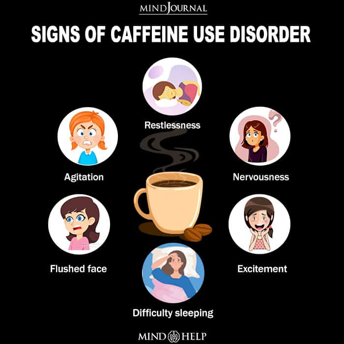 Signs Of Caffeine Use Disorder
