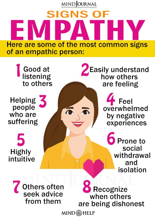 Signs Of Empathy
