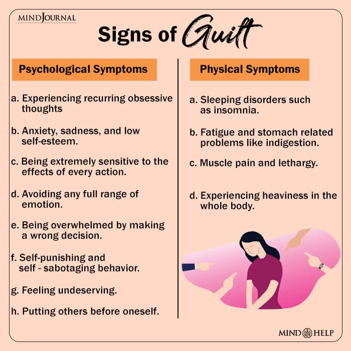 Signs Of Guilt
