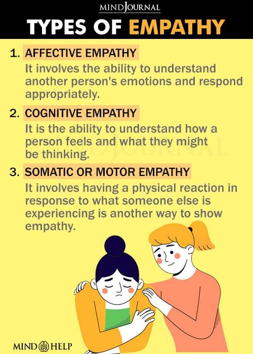 Types Of Empathy