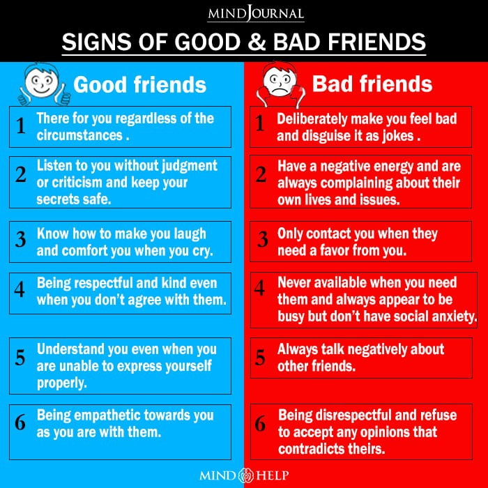 Signs Of Good & Bad Friends