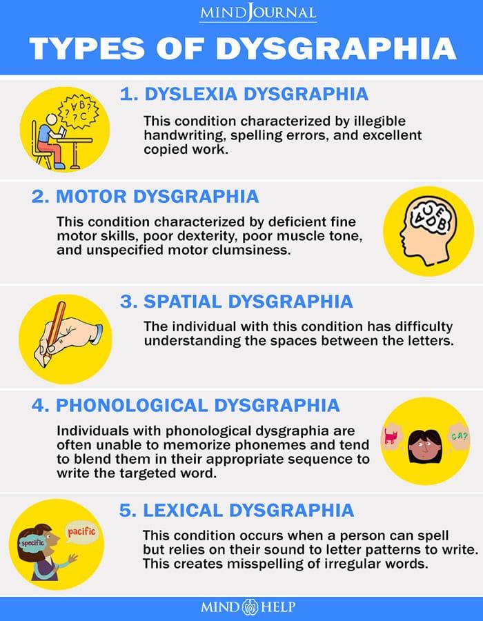 Types Of Dysgraphia