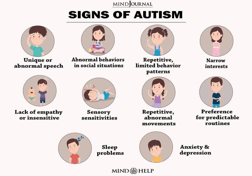 Features & Symptoms Of Autism