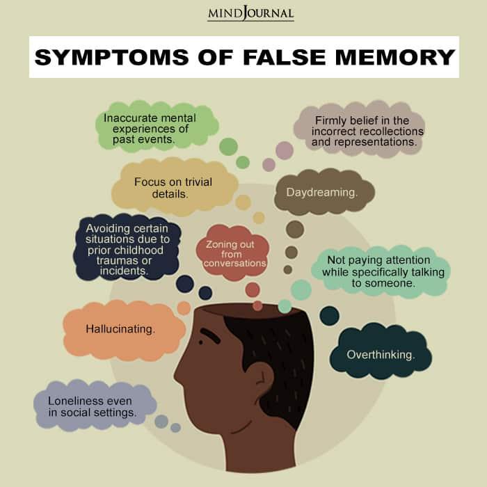 Symptoms Of False Memory