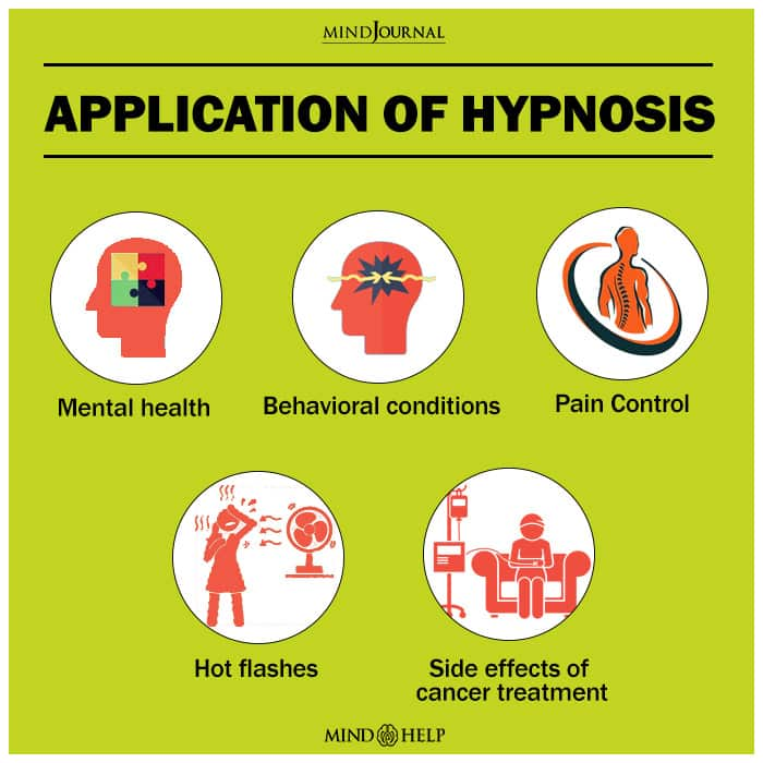 Applications Of Hypnosis
