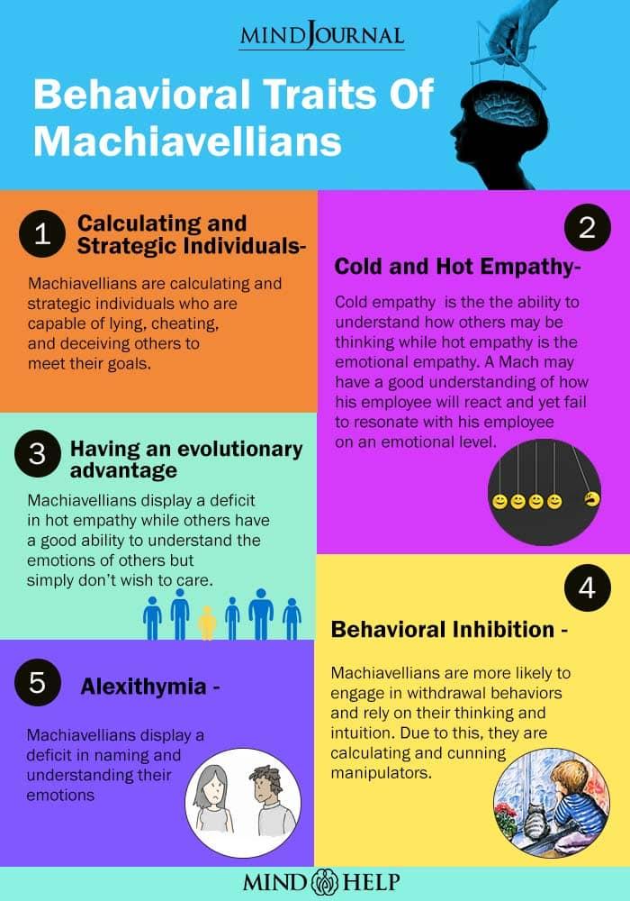 Behavioral Traits Of Machiavellians