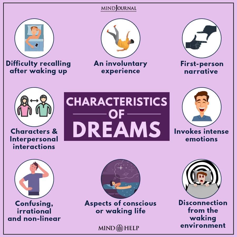 Characteristics Of Dreams
