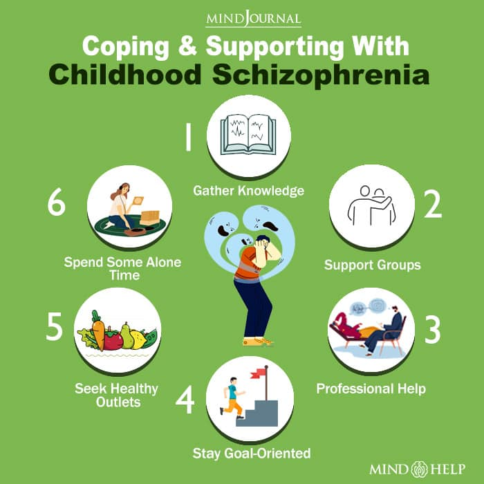Coping & Supporting With Childhood Schizophrenia