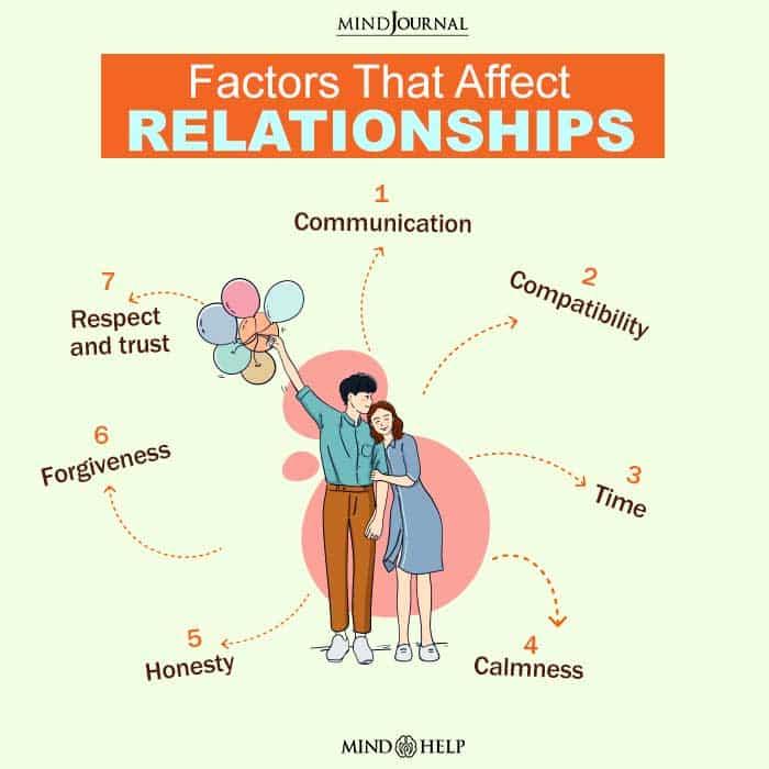Factors That Affect Relationships