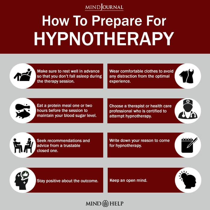 How To Prepare For Hypnotherapy