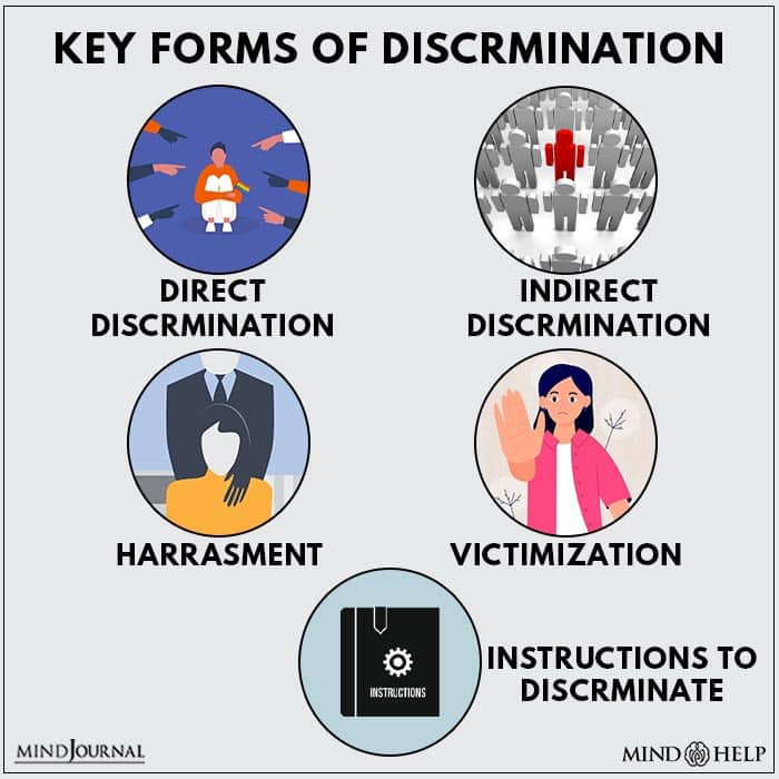 Key Forms Of Discrimination