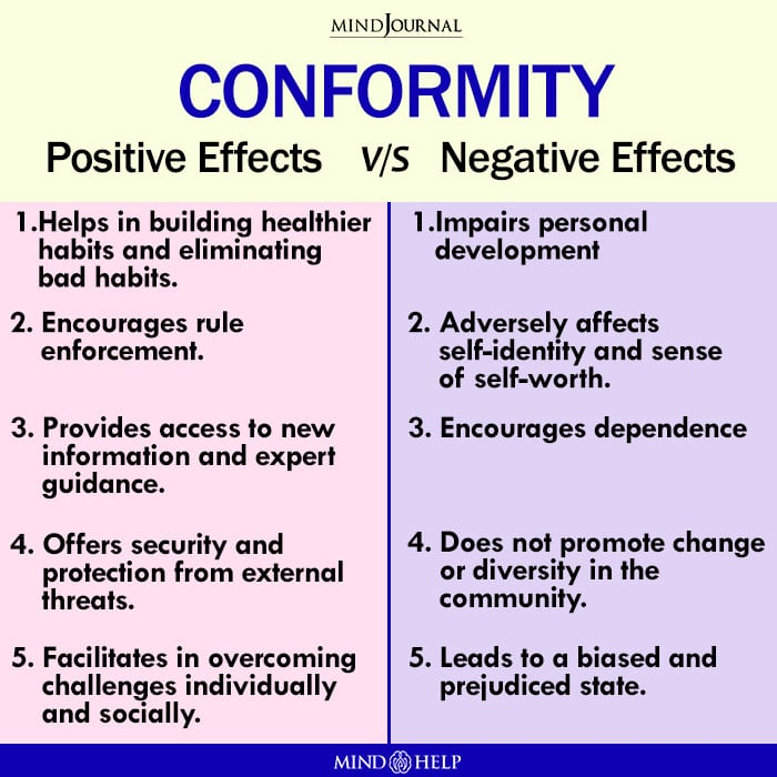 Effects Of Conformity
