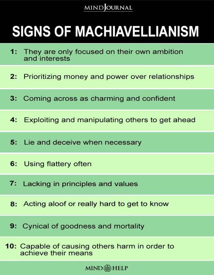 Signs Of Machiavellianism