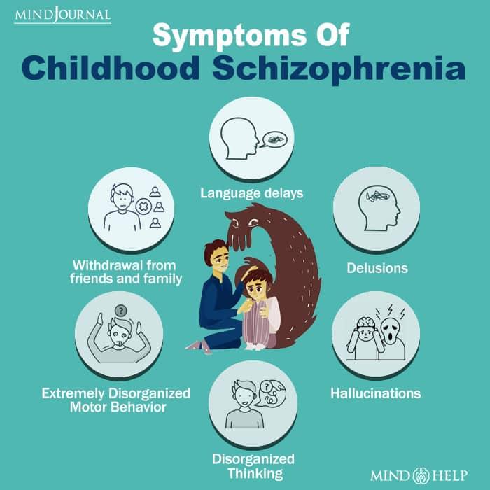 Symptoms Of Childhood Schizophrenia