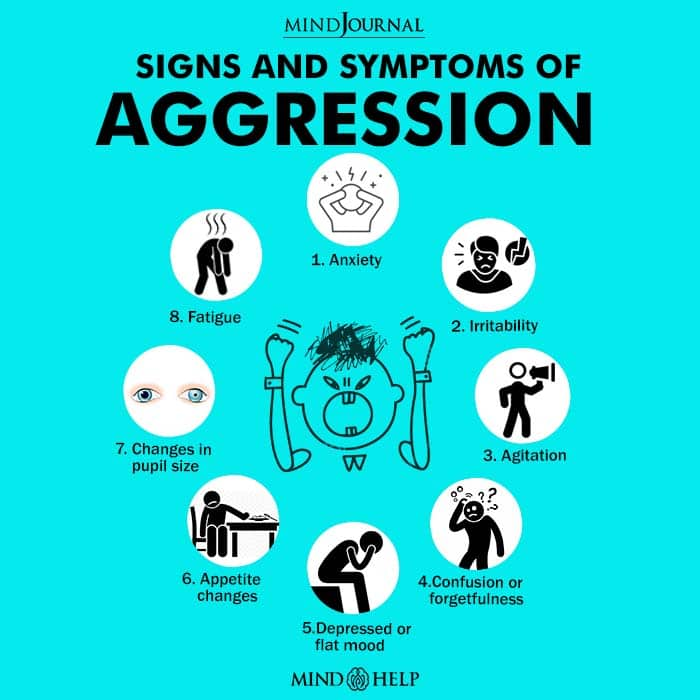 Signs And Symptoms Of Aggression