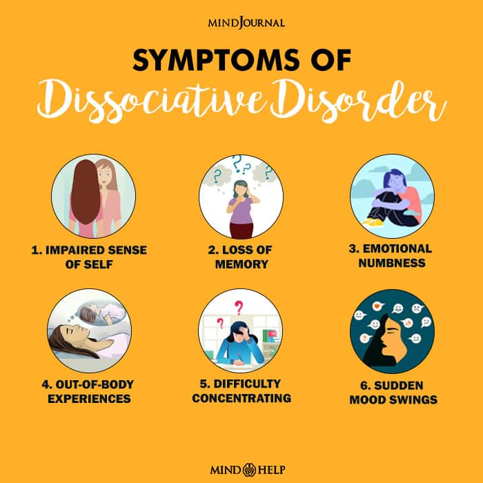 Symptoms Of Dissociative Disorder