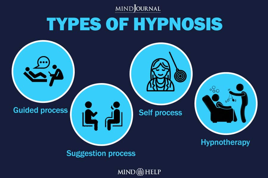 Types Of Hypnosis